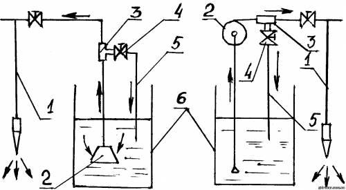 Схемы подключения с байпасом.